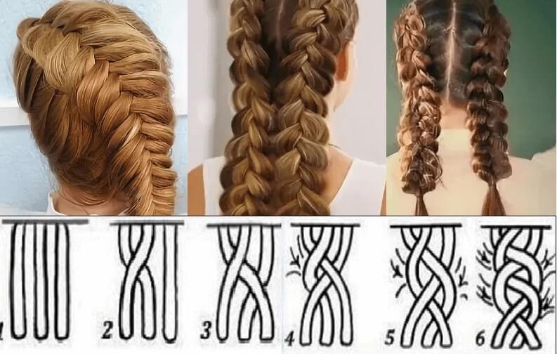 Схема плетения косы на выворот.